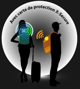 Avec la protection X-Secure