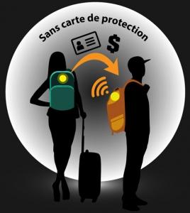 Carte électroniques non protégées